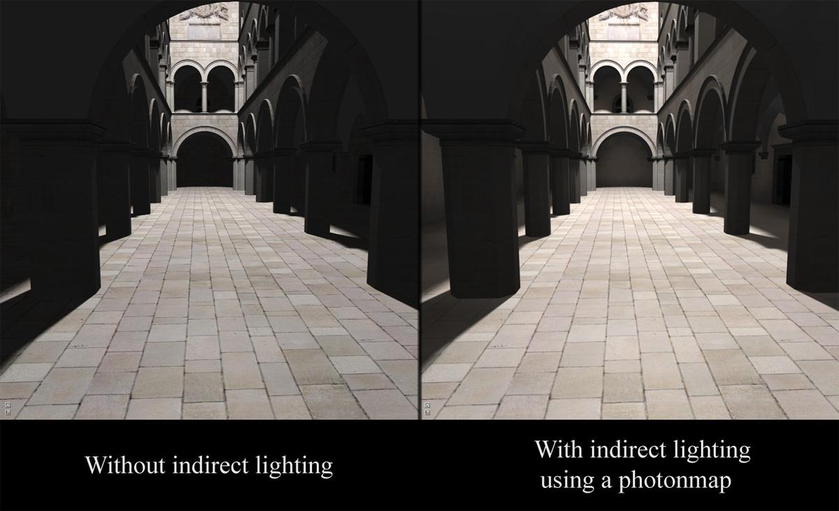 indirectlight